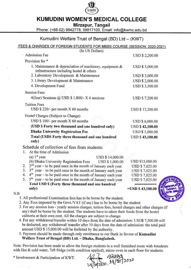 Kumudini Women's Medical College Fees